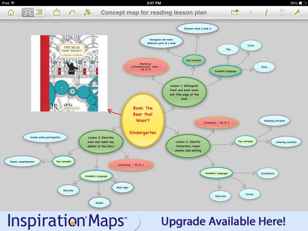 Concept Map Lesson Plans.Lesson Plan And Concept Map Ms Allison Miller S Eportfolio